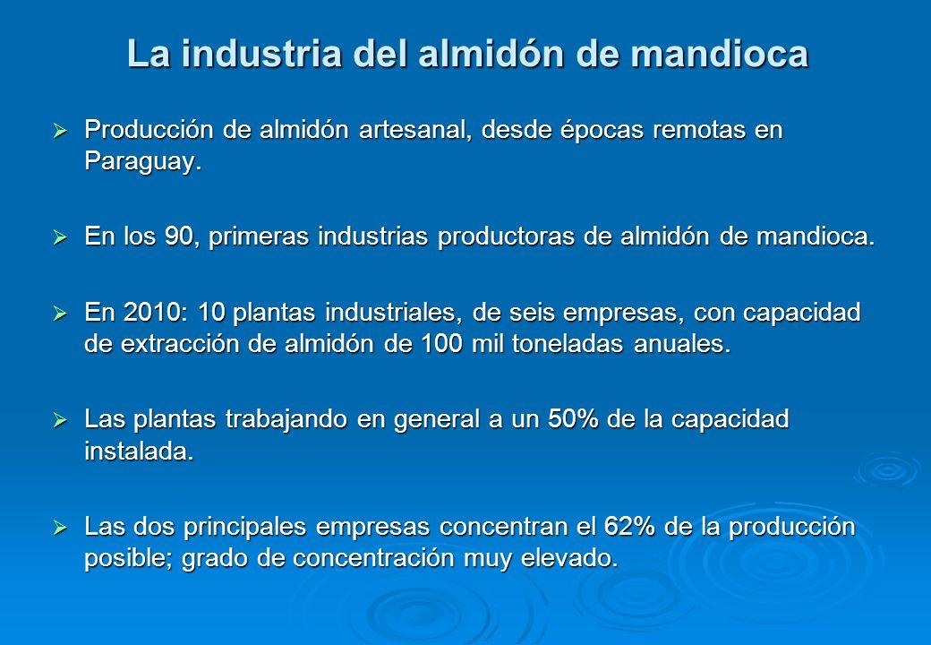 La industria del almidón de mandioca