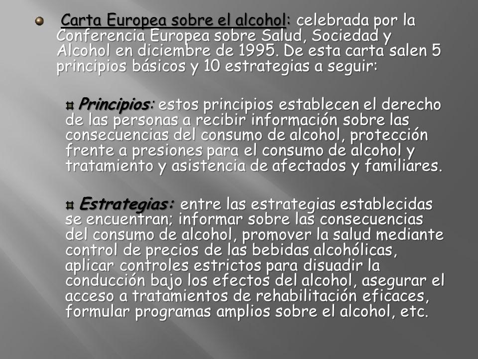Carta Europea sobre el alcohol: celebrada por la Conferencia Europea sobre Salud, Sociedad y Alcohol en diciembre de 1995. De esta carta salen 5 principios básicos y 10 estrategias a seguir: