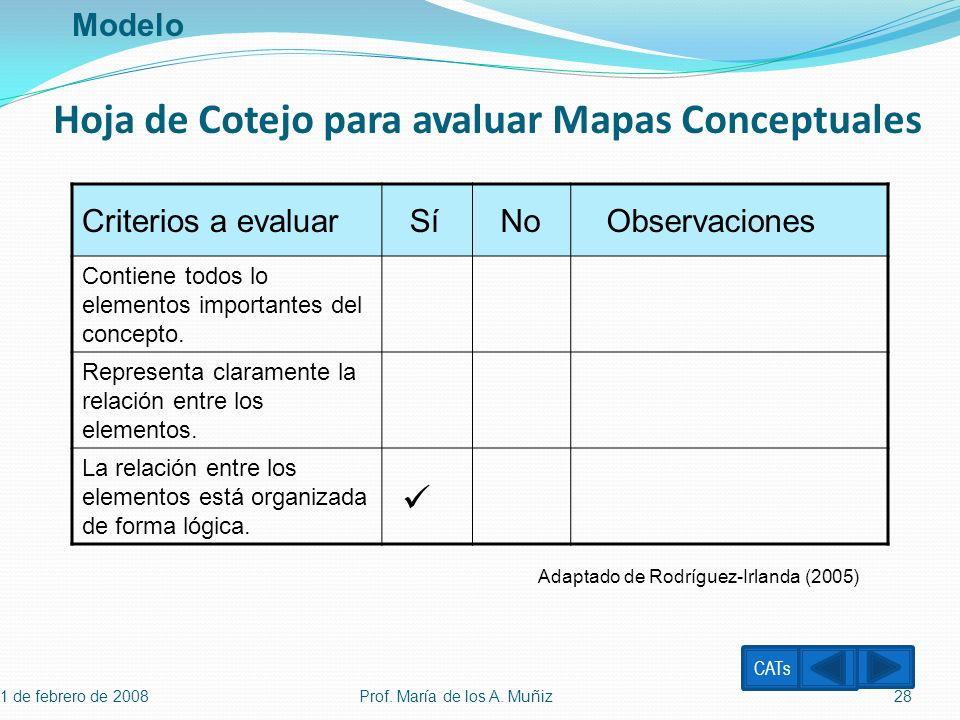Hoja de Cotejo para avaluar Mapas Conceptuales