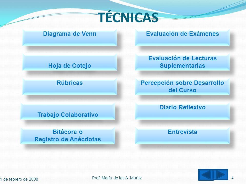 TÉCNICAS Diagrama de Venn Evaluación de Exámenes Hoja de Cotejo