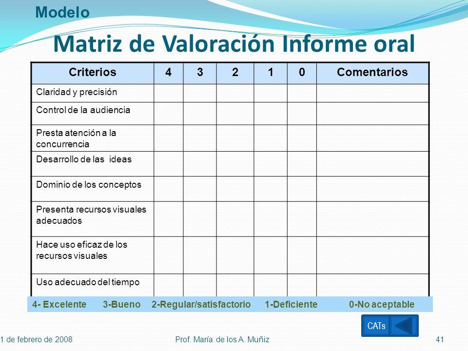 Matriz de Valoración Informe oral
