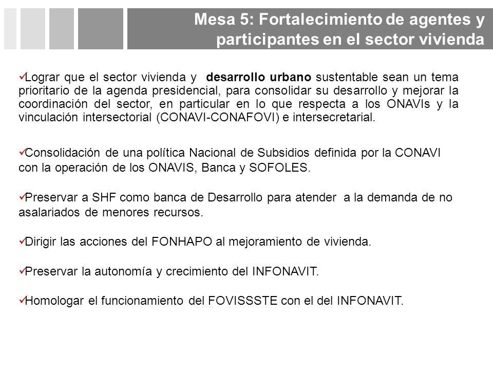 Mesa 5: Fortalecimiento de agentes y participantes en el sector vivienda