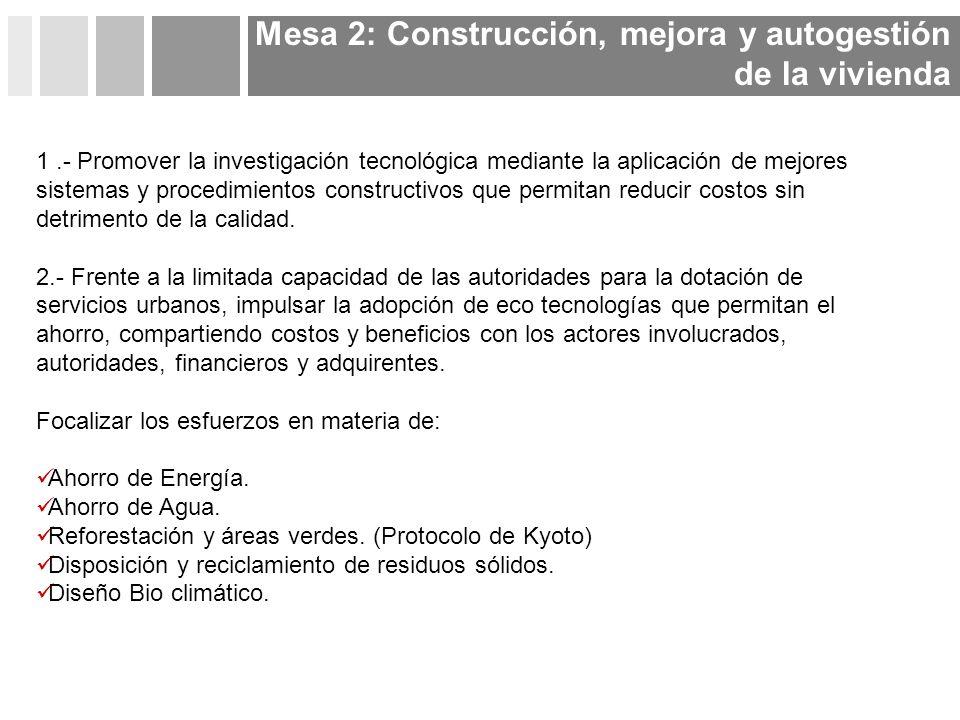 Mesa 2: Construcción, mejora y autogestión de la vivienda