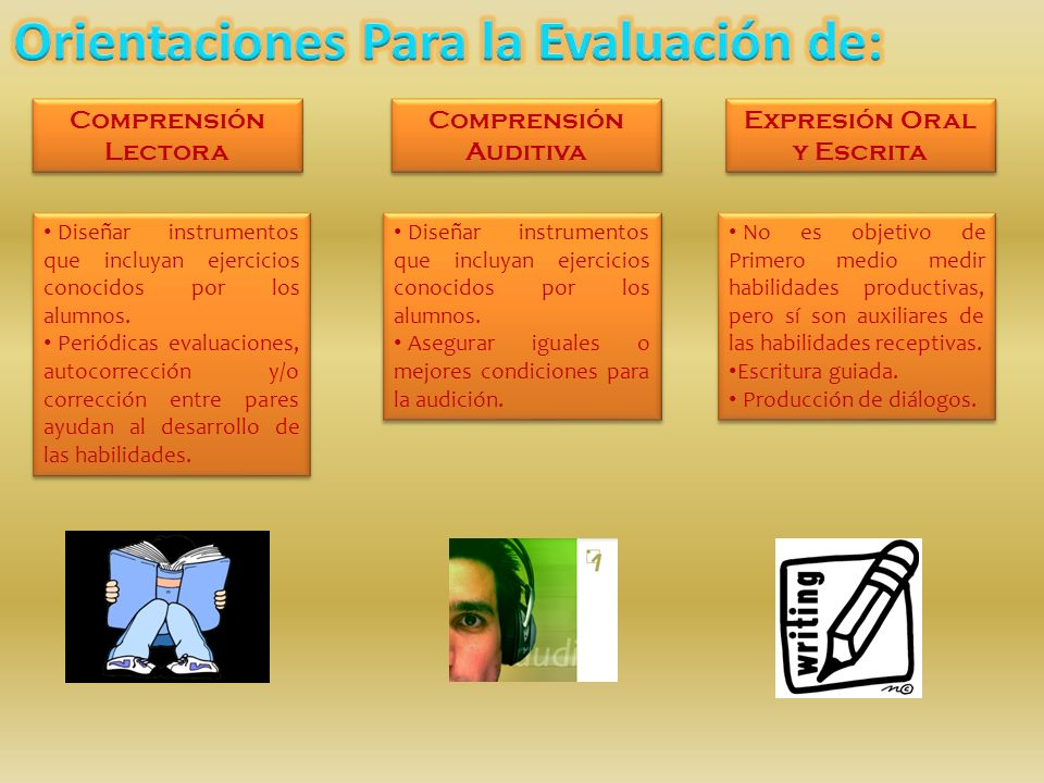 Orientaciones Para la Evaluación de: