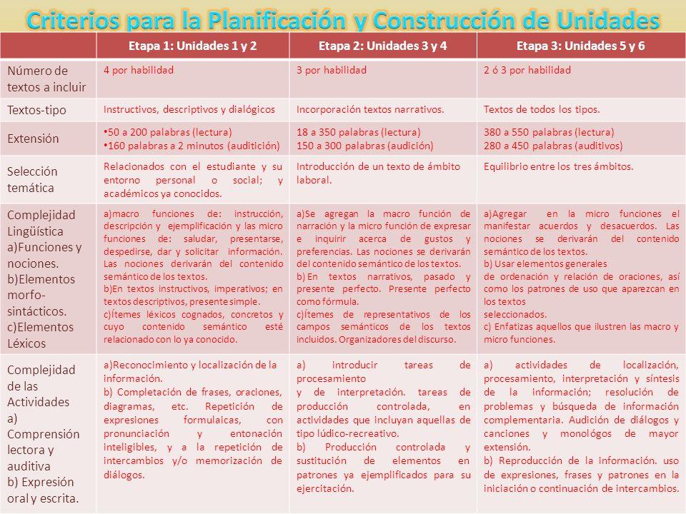Criterios para la Planificación y Construcción de Unidades