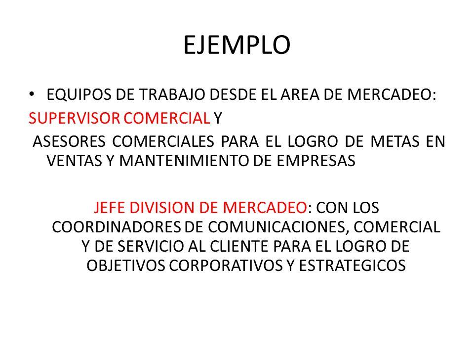 EJEMPLO EQUIPOS DE TRABAJO DESDE EL AREA DE MERCADEO: