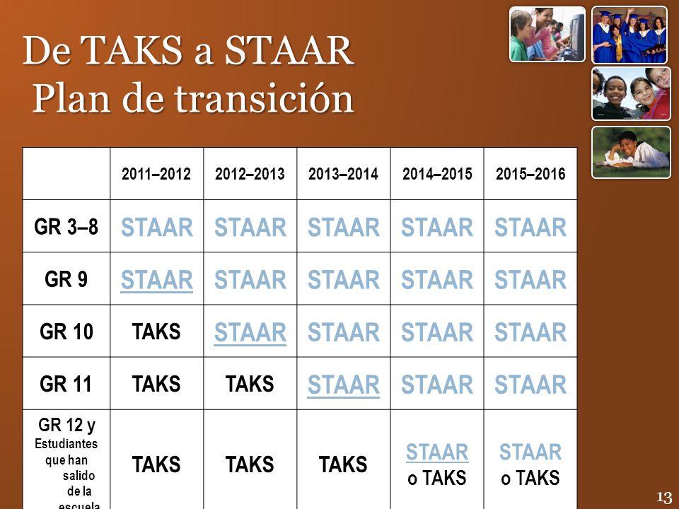 De TAKS a STAAR Plan de transición