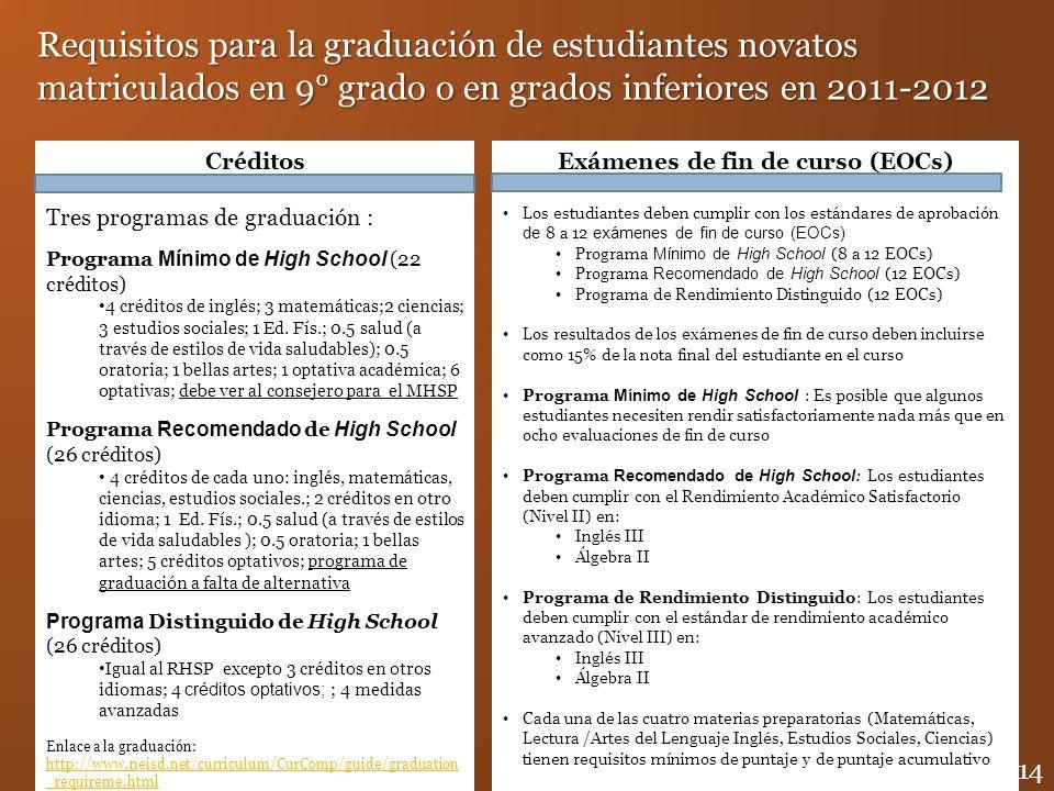 Exámenes de fin de curso (EOCs)