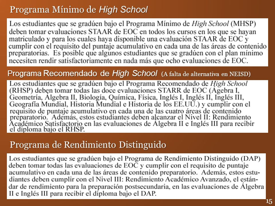 Programa Mínimo de High School