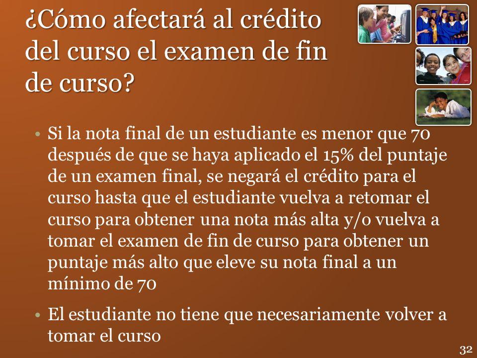 ¿Cómo afectará al crédito del curso el examen de fin de curso