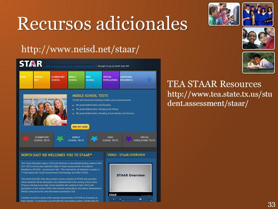 Recursos adicionales http://www.neisd.net/staar/ TEA STAAR Resources