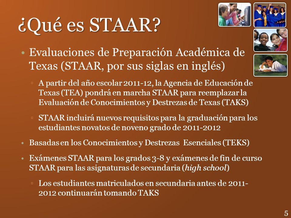 ¿Qué es STAAR Evaluaciones de Preparación Académica de Texas (STAAR, por sus siglas en inglés)