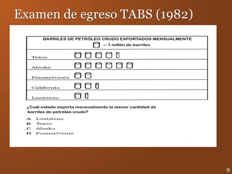 Examen de egreso TABS (1982)
