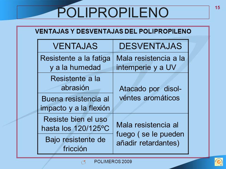 VENTAJAS Y DESVENTAJAS DEL POLIPROPILENO