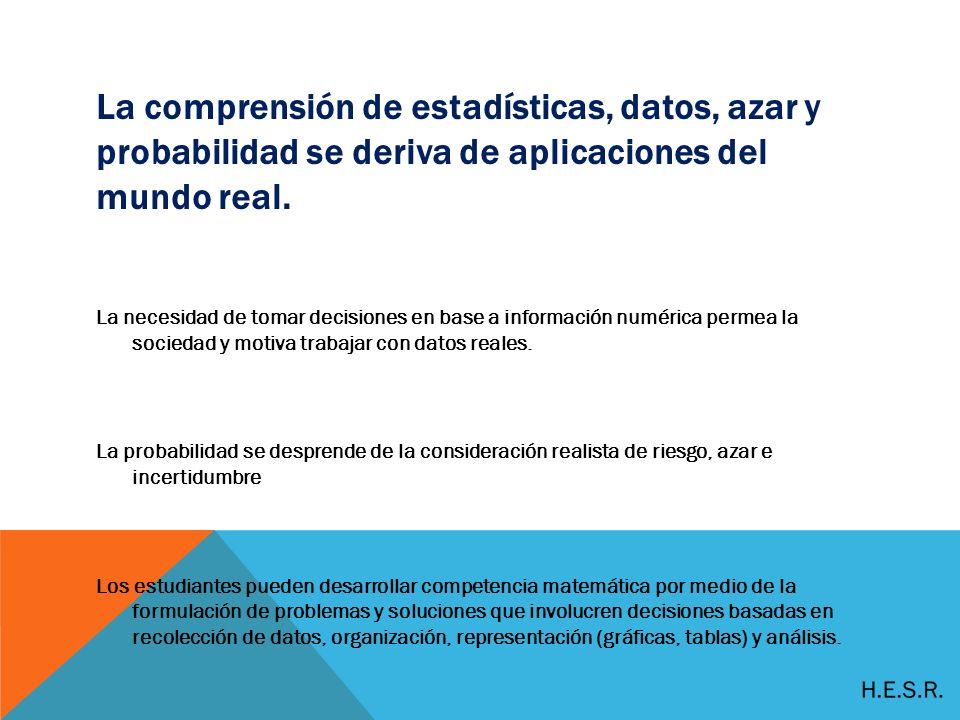 La comprensión de estadísticas, datos, azar y probabilidad se deriva de aplicaciones del mundo real.