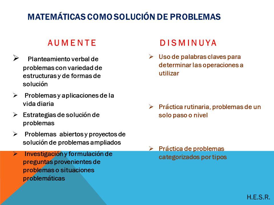Matemáticas como Solución de Problemas