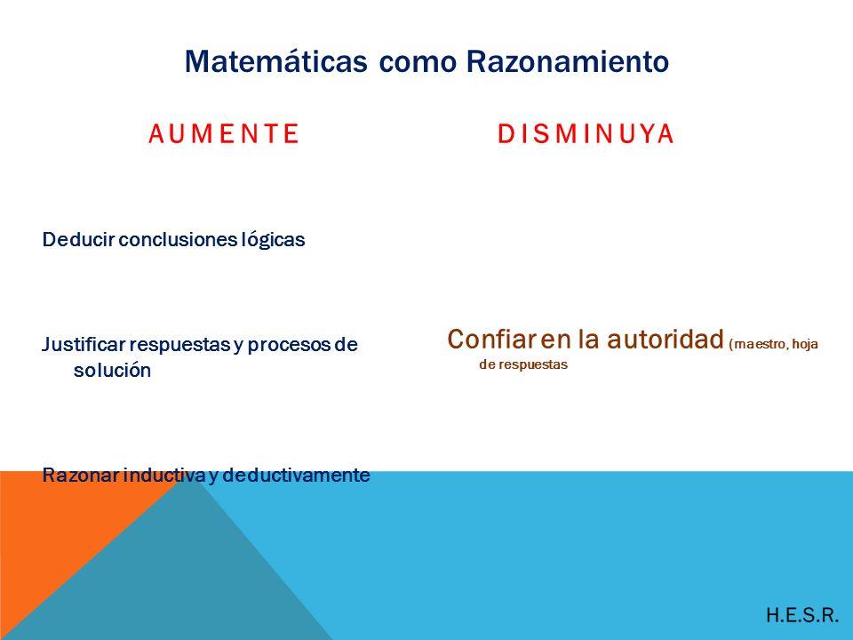 Matemáticas como Razonamiento