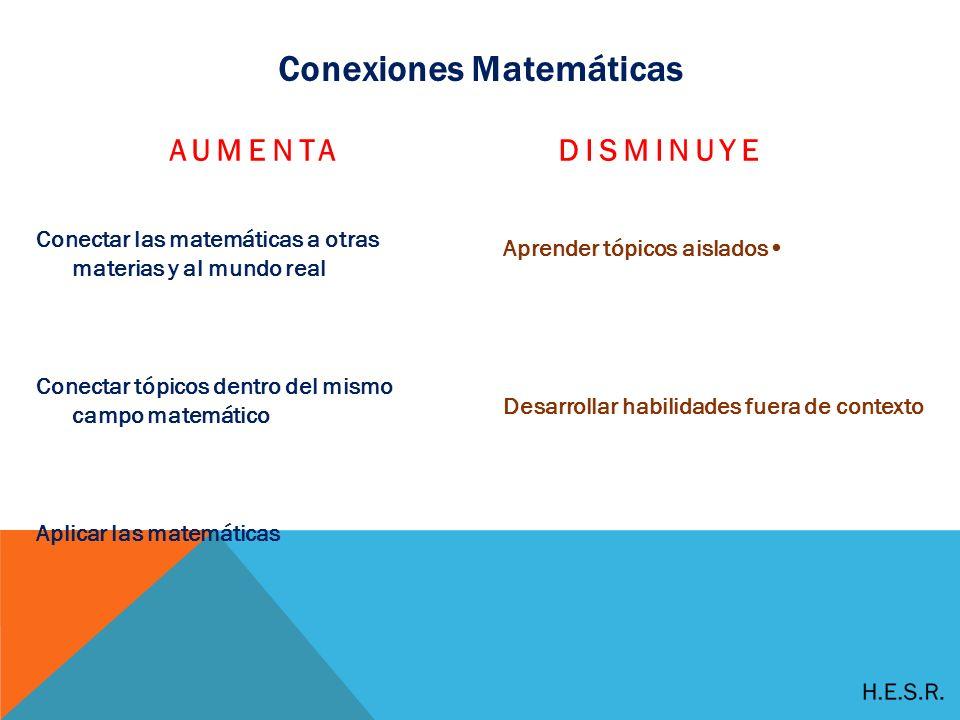 Conexiones Matemáticas