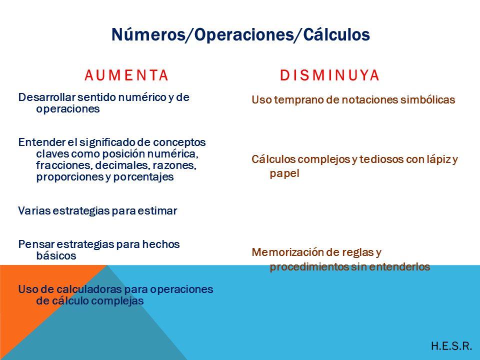 Números/Operaciones/Cálculos