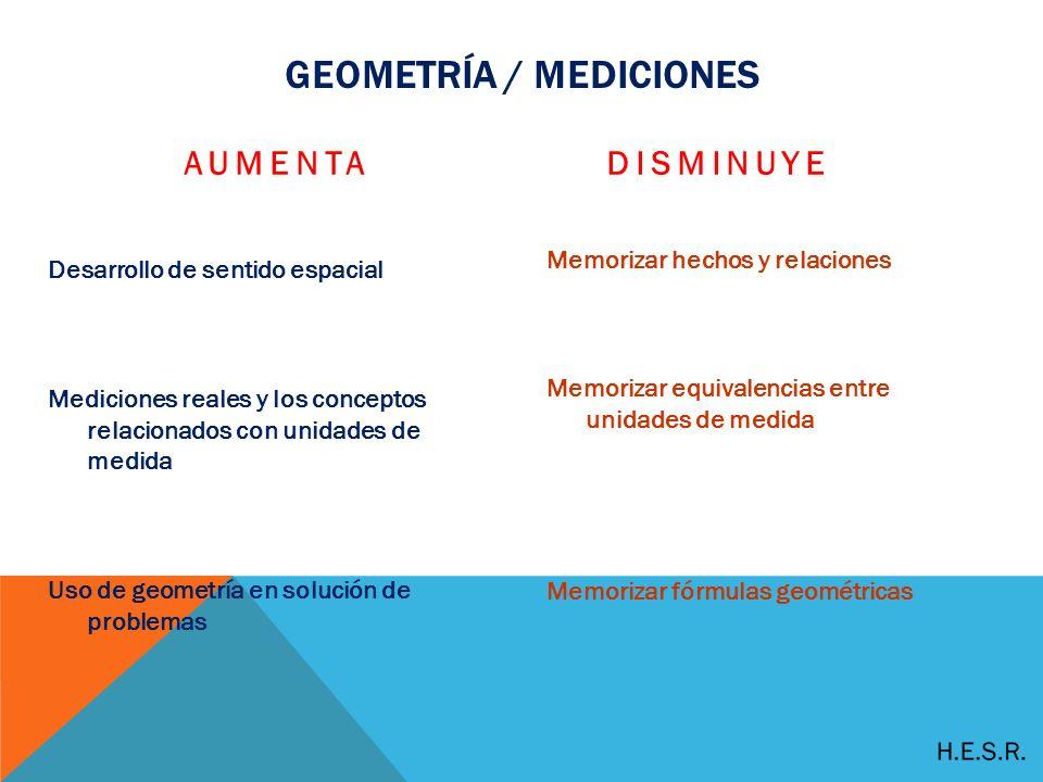 Geometría / Mediciones