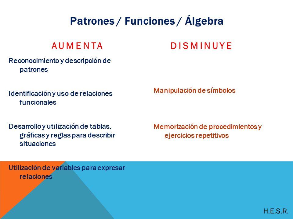 Patrones / Funciones / Álgebra