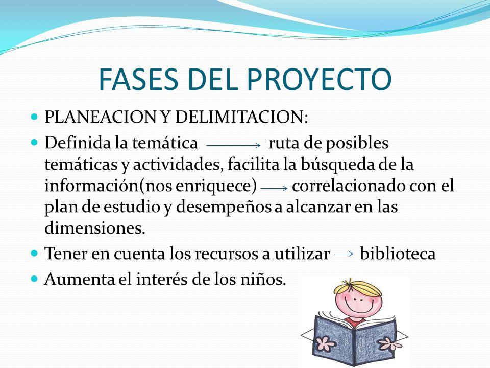 FASES DEL PROYECTO PLANEACION Y DELIMITACION:
