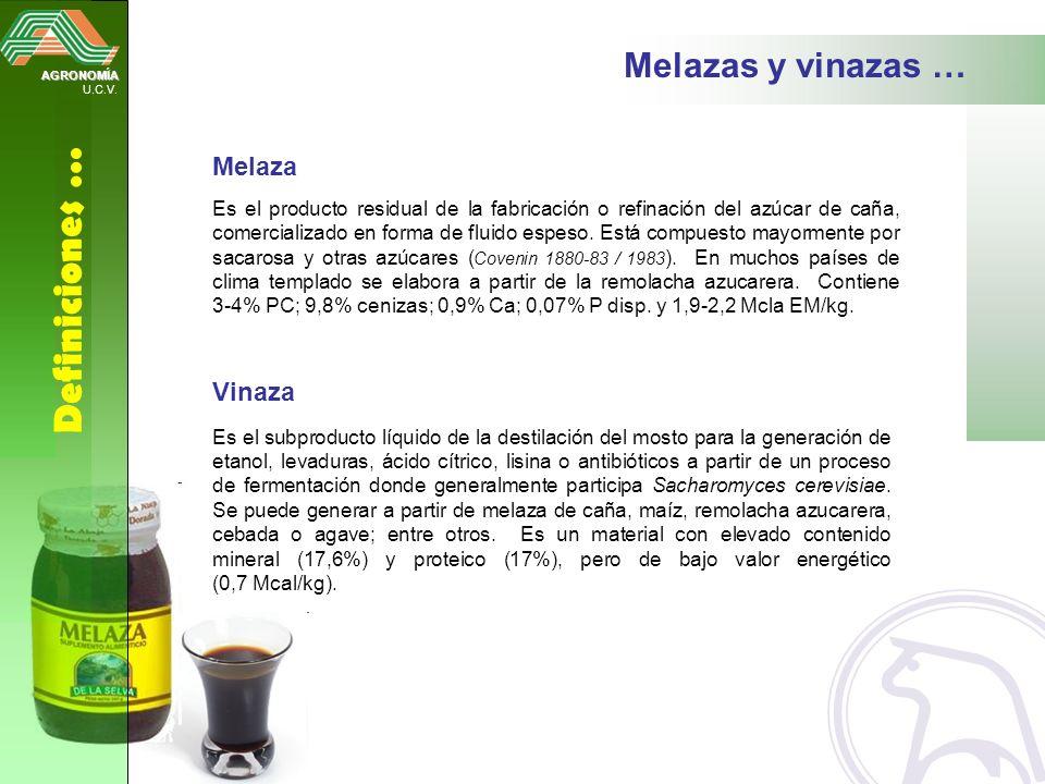 Definiciones … Melazas y vinazas … Melaza Vinaza