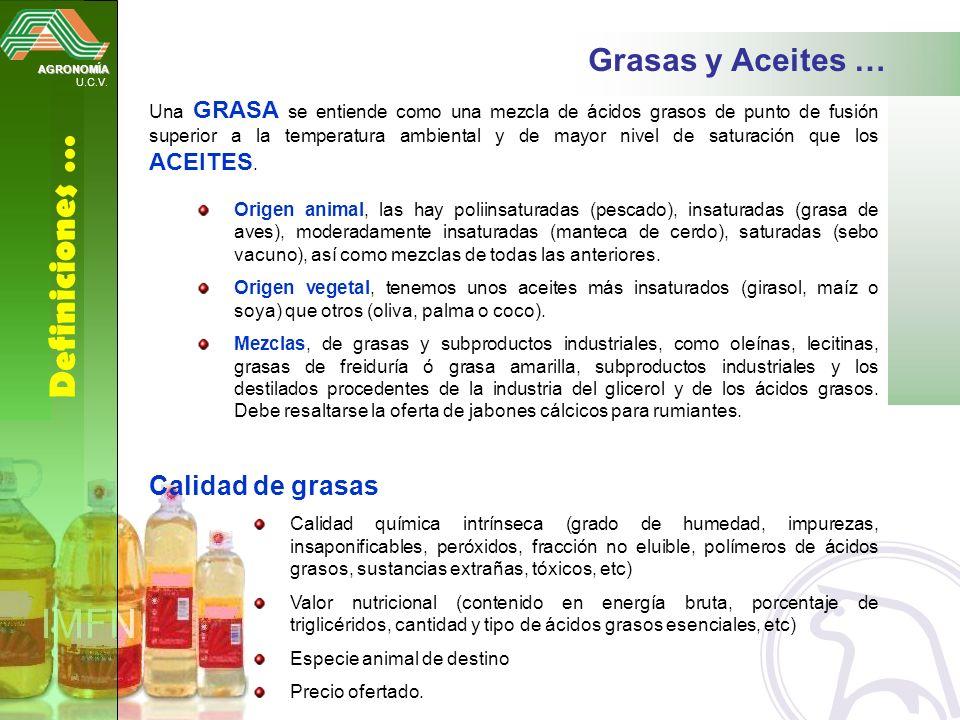 Definiciones … Grasas y Aceites … Calidad de grasas