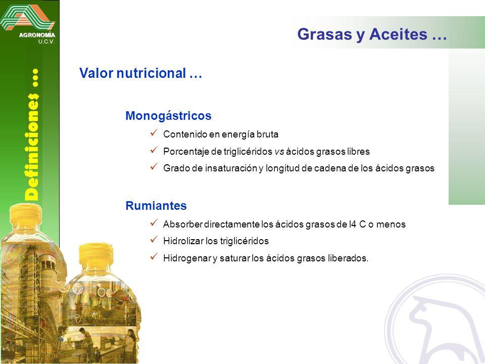 Definiciones … Grasas y Aceites … Valor nutricional … Monogástricos