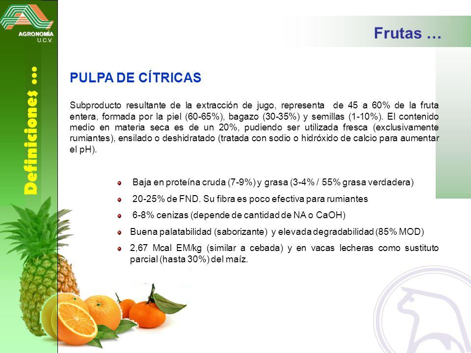Definiciones … Frutas … PULPA DE CÍTRICAS