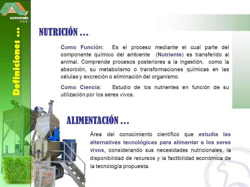NUTRICIÓN … Definiciones … ALIMENTACIÓN …