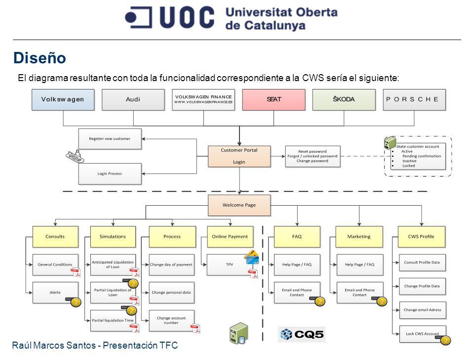 Diseño El diagrama resultante con toda la funcionalidad correspondiente a la CWS sería el siguiente: