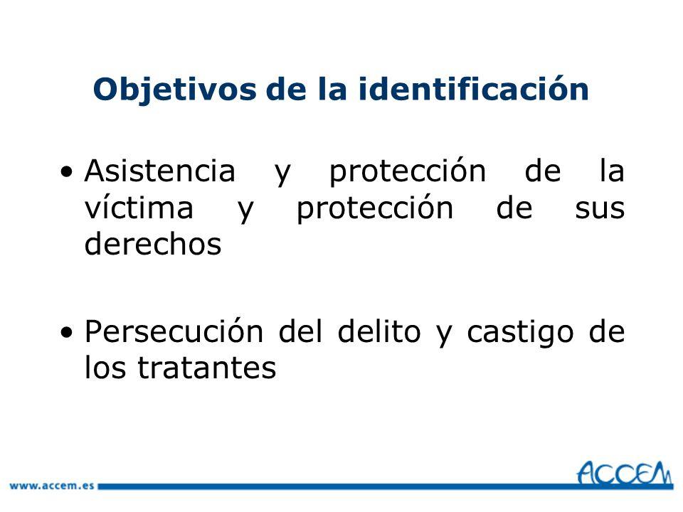 Objetivos de la identificación
