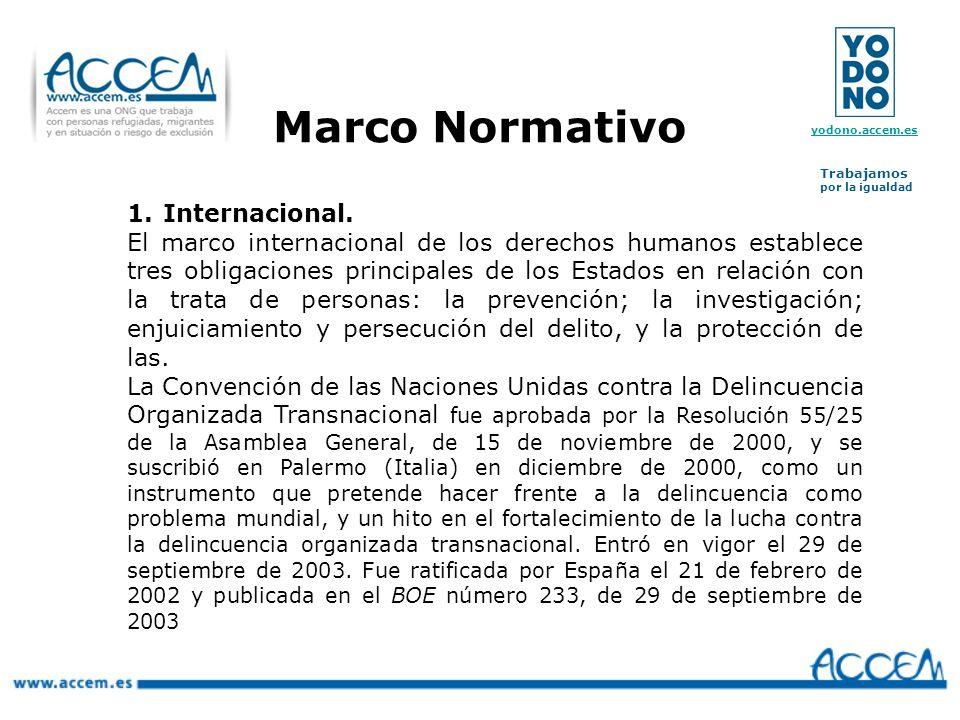 Marco Normativo Internacional.