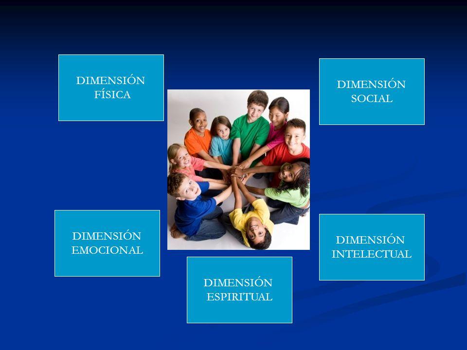 DIMENSIÓN FÍSICA DIMENSIÓN SOCIAL DIMENSIÓN EMOCIONAL DIMENSIÓN INTELECTUAL DIMENSIÓN ESPIRITUAL