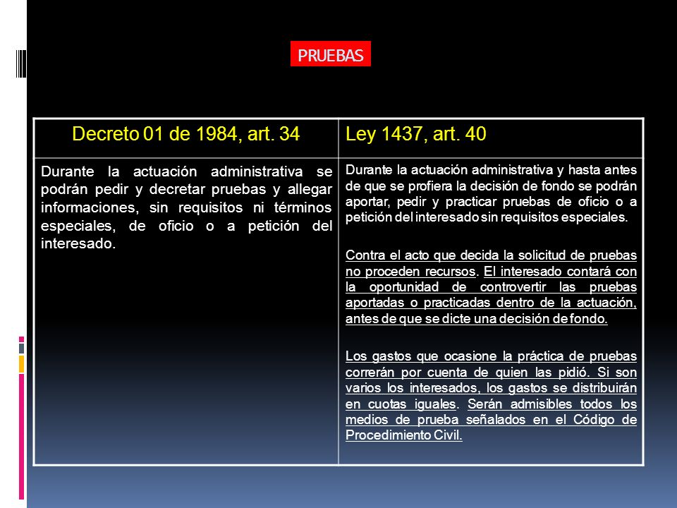 PRUEBAS Decreto 01 de 1984, art. 34 Ley 1437, art. 40
