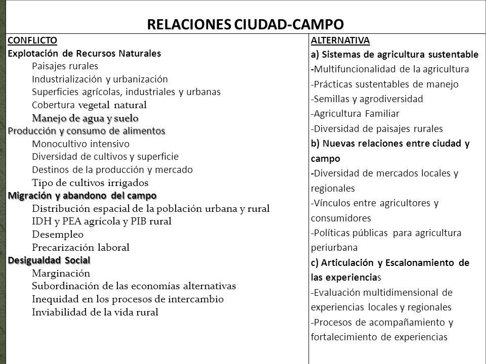 RELACIONES CIUDAD-CAMPO