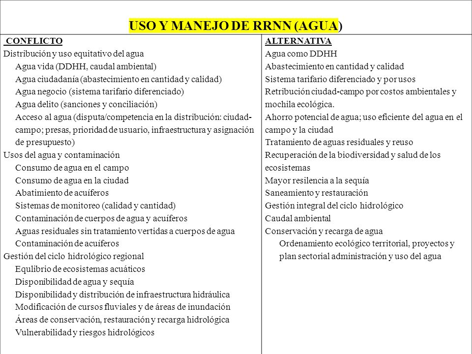 USO Y MANEJO DE RRNN (AGUA)