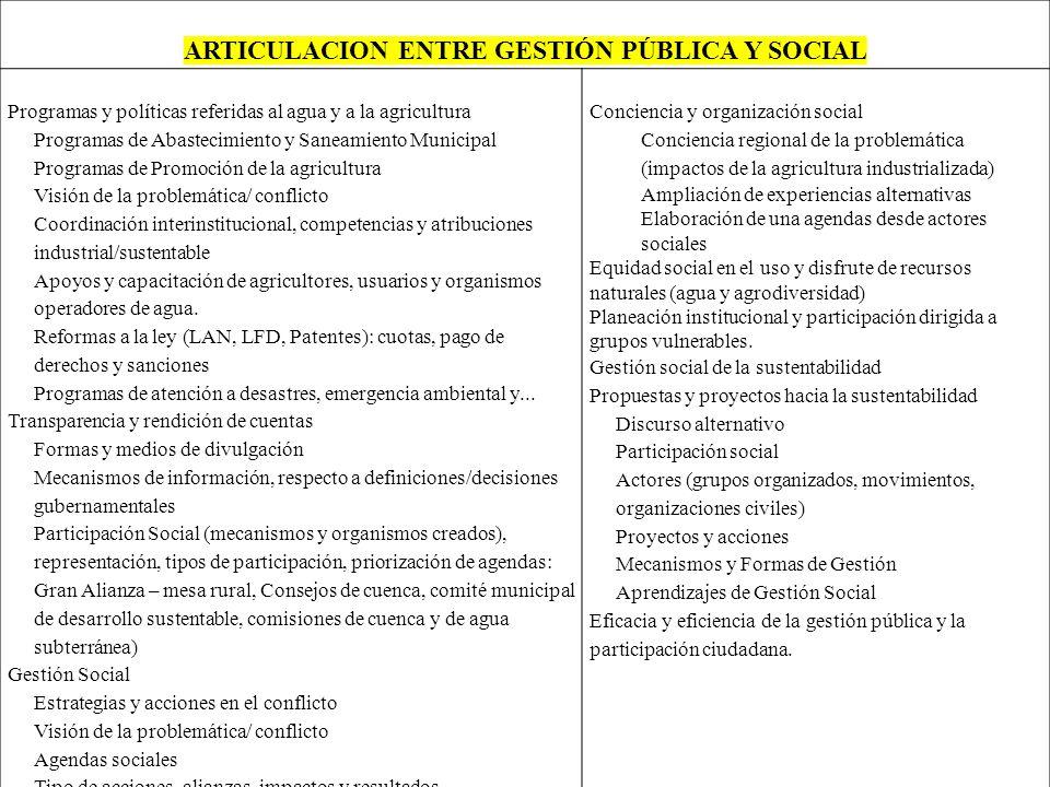 ARTICULACION ENTRE GESTIÓN PÚBLICA Y SOCIAL