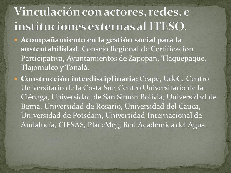 Vinculación con actores, redes, e instituciones externas al ITESO.