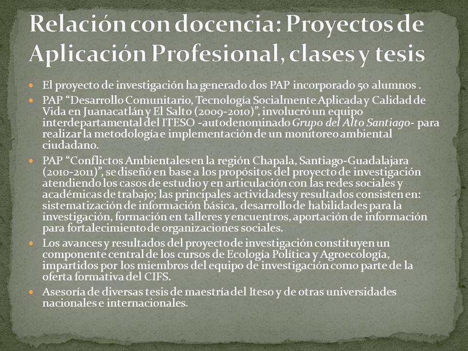Relación con docencia: Proyectos de Aplicación Profesional, clases y tesis