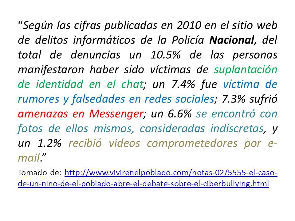 Según las cifras publicadas en 2010 en el sitio web de delitos informáticos de la Policía Nacional, del total de denuncias un 10.5% de las personas manifestaron haber sido víctimas de suplantación de identidad en el chat; un 7.4% fue víctima de rumores y falsedades en redes sociales; 7.3% sufrió amenazas en Messenger; un 6.6% se encontró con fotos de ellos mismos, consideradas indiscretas, y un 1.2% recibió videos comprometedores por e-mail.