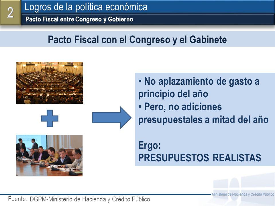 Pacto Fiscal con el Congreso y el Gabinete