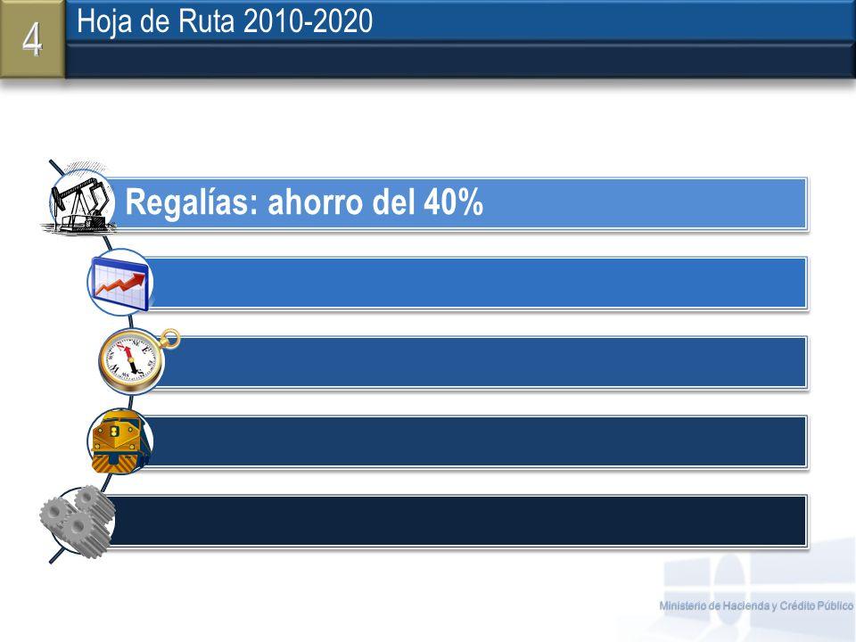4 Hoja de Ruta 2010-2020 Regalías: ahorro del 40%