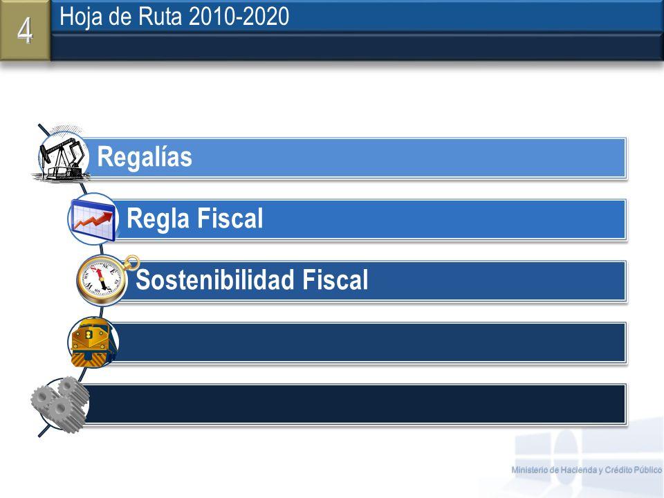 4 Hoja de Ruta 2010-2020 Regalías Regla Fiscal Sostenibilidad Fiscal