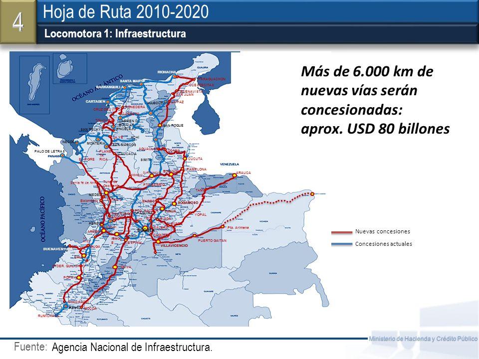 4 Hoja de Ruta 2010-2020. Locomotora 1: Infraestructura. Más de 6.000 km de nuevas vías serán concesionadas: