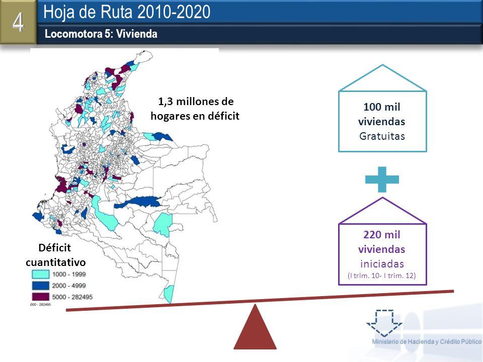 4 Hoja de Ruta 2010-2020 Locomotora 5: Vivienda 1,3 millones de
