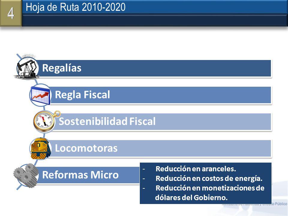 4 Hoja de Ruta 2010-2020 Reducción en aranceles.