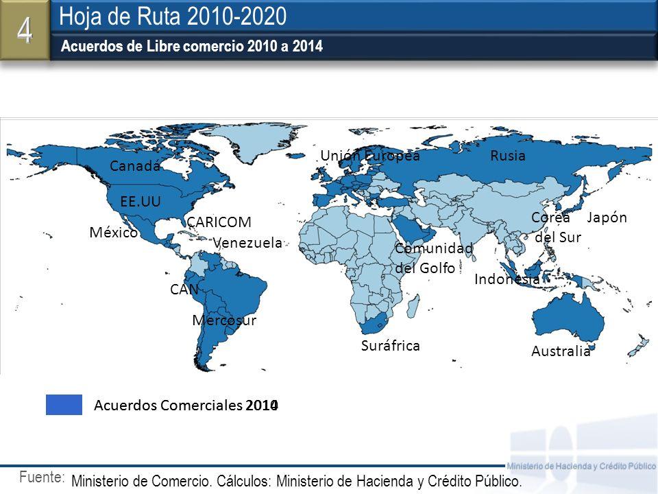 4 Hoja de Ruta 2010-2020 Acuerdos de Libre comercio 2010 a 2014