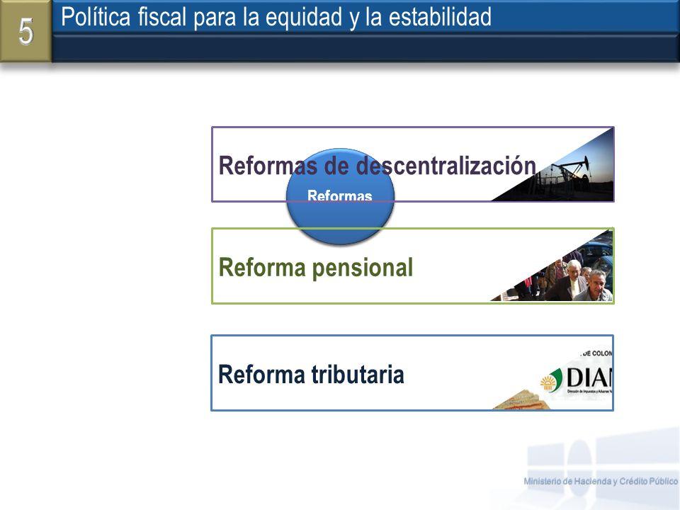 5 Política fiscal para la equidad y la estabilidad